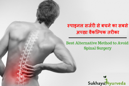 Do you want to avoid Spinal/Slip Disc Surgery? Infographic