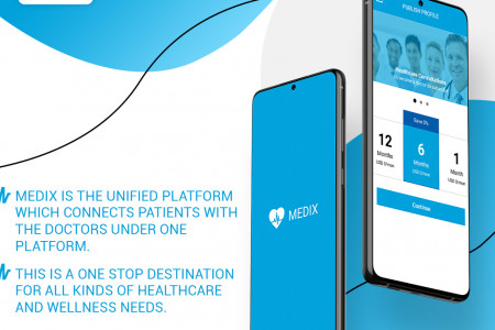 Doctor Appointment Booking Application Infographic