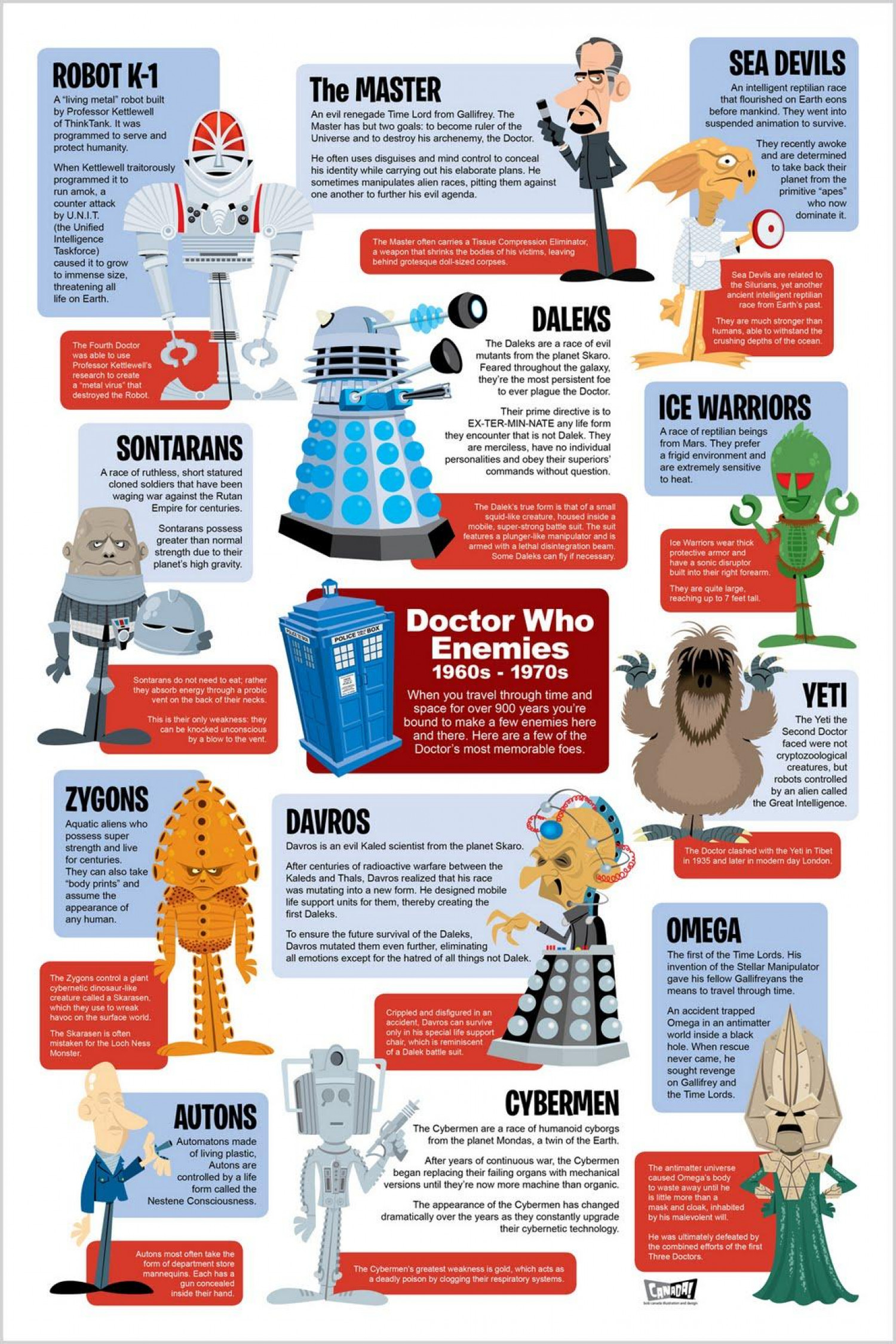 Doctor Who Enemies 1960s-1970s Infographic
