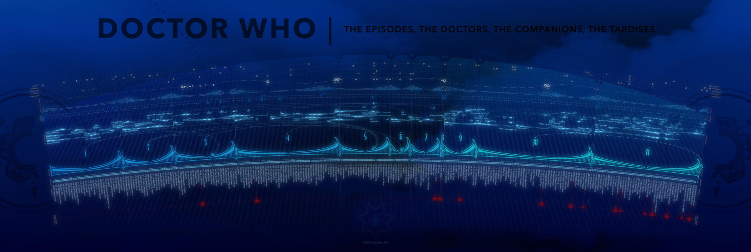 Doctor Who Stories Infographic