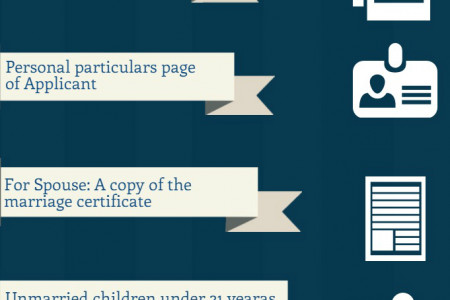 Documents Required for Singapore Dependent Pass Infographic