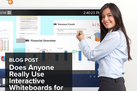Does Anyone Really Use Interactive Whiteboards for Remote Meetings? Infographic