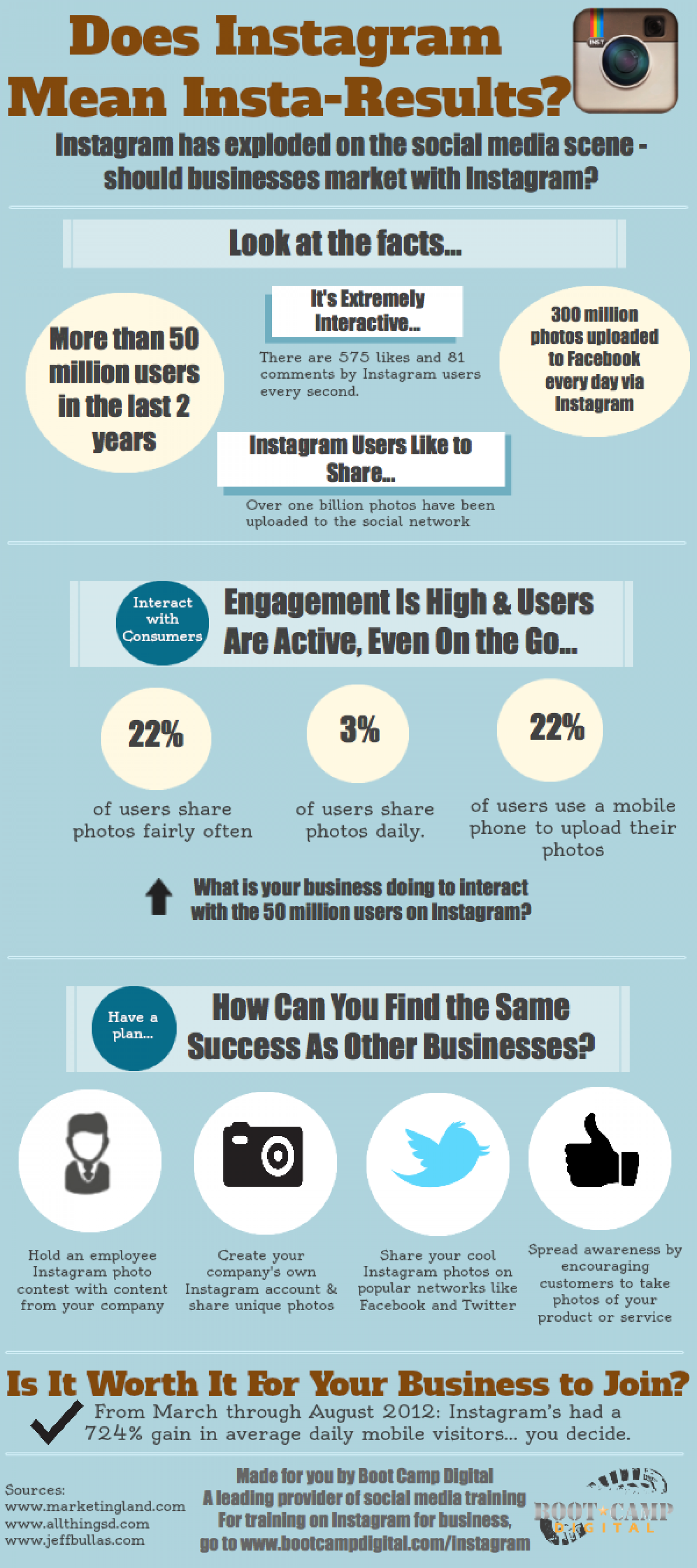 Does Instagram Mean Insta-Results? Infographic