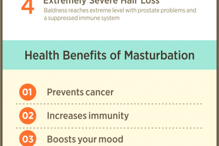 Does masturbation cause hair loss Infographic