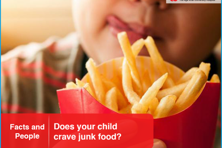 Does your child crave junk food? Infographic