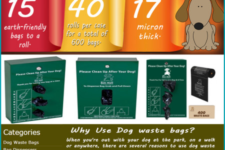 Dog Waste Bags On A Roll Infographic