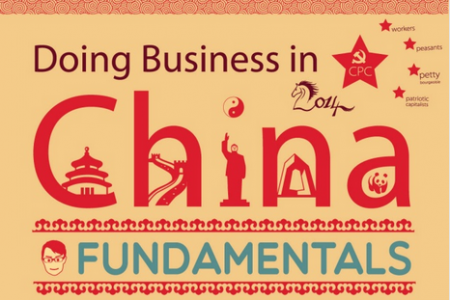 Doing Business in China Infographic