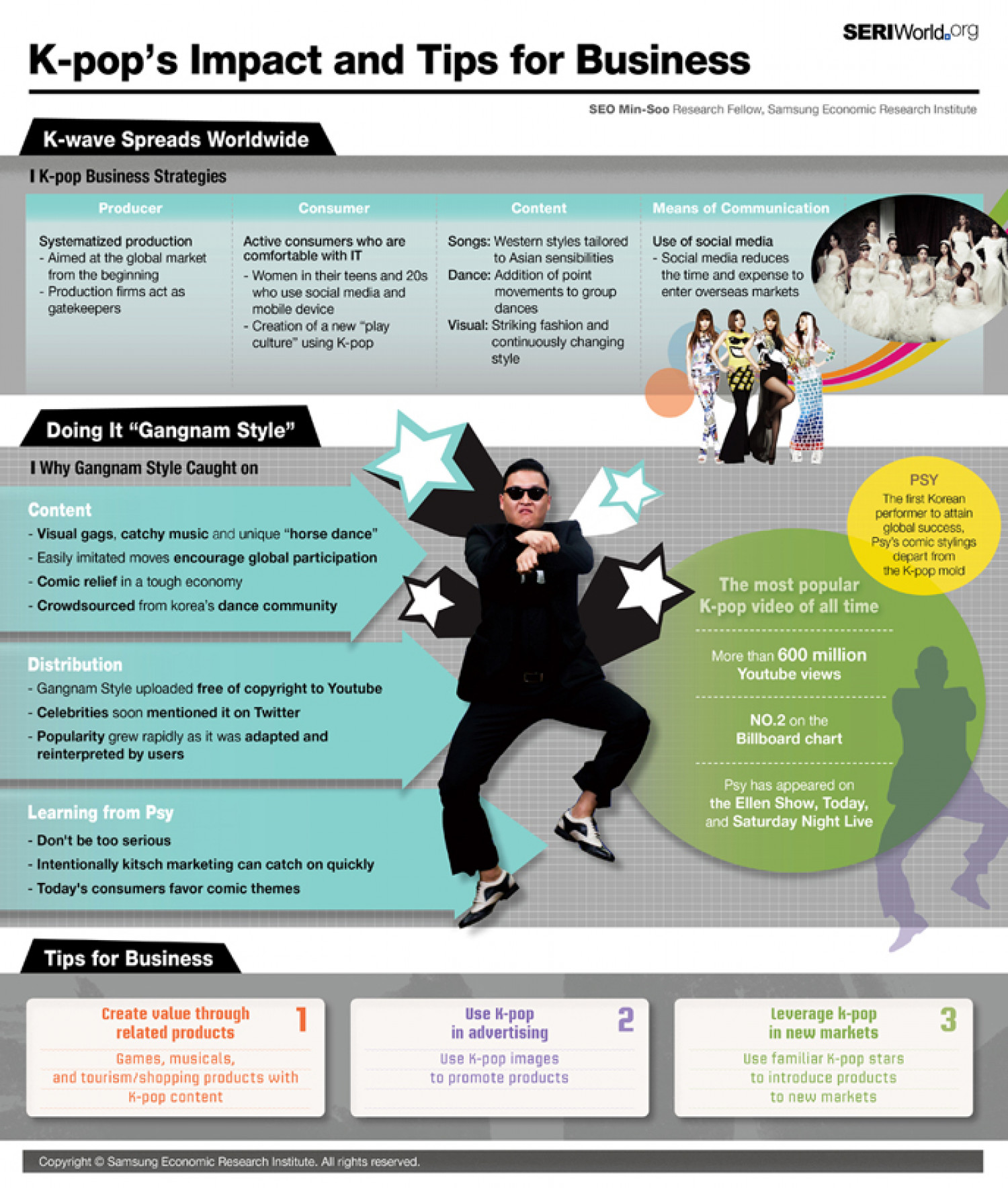 Doing it Gangnam Style Infographic