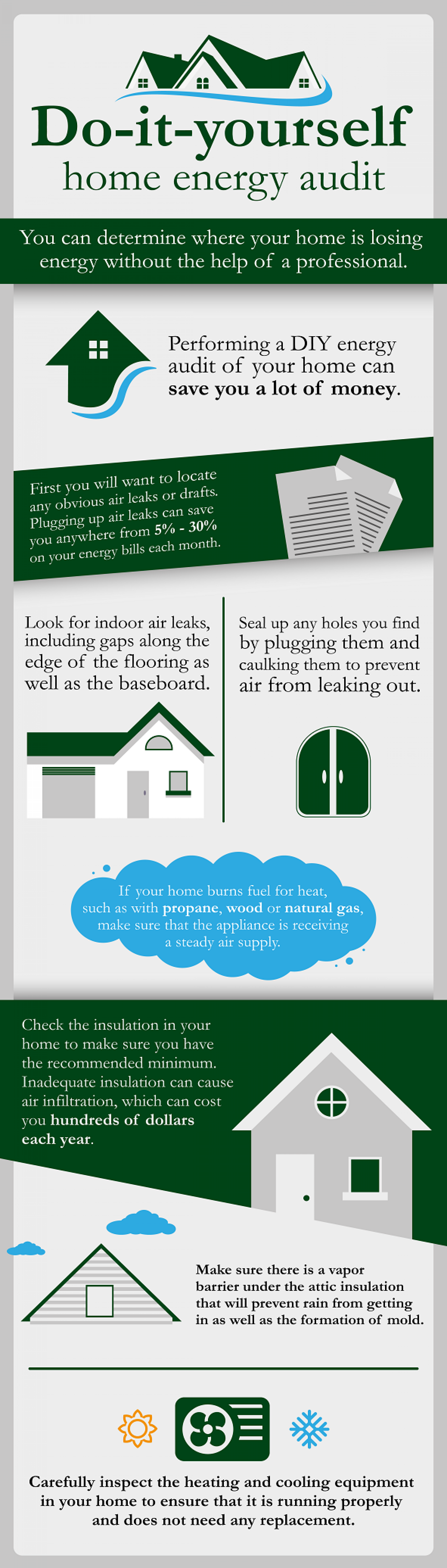 Learn About Our company our #1 Home Energy Audit Services