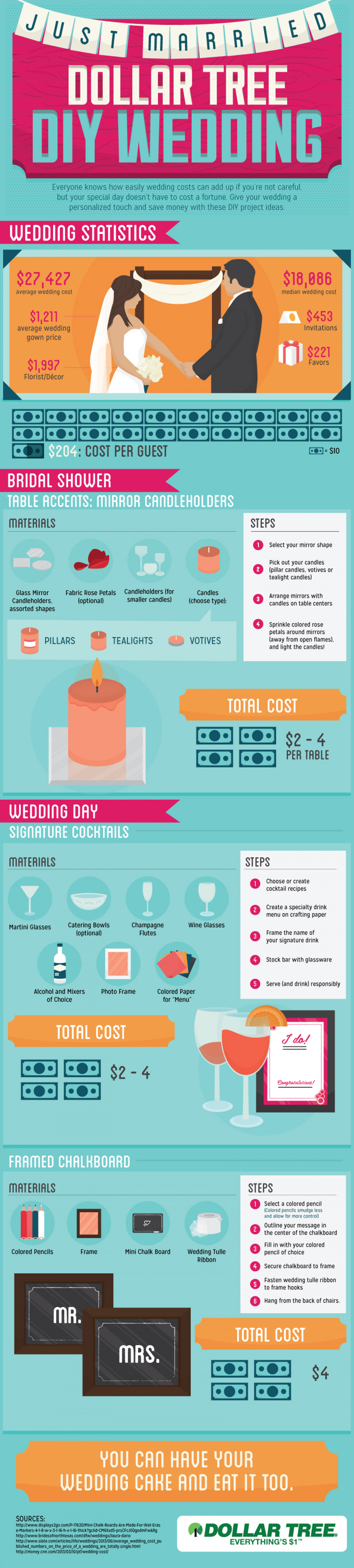 Dollar Tree DIY Wedding Infographic