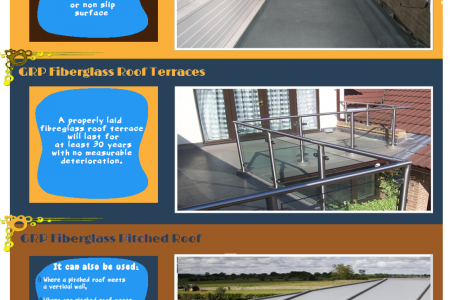 Domestic Roofing & GRP Fiberglass Roofing System Infographic