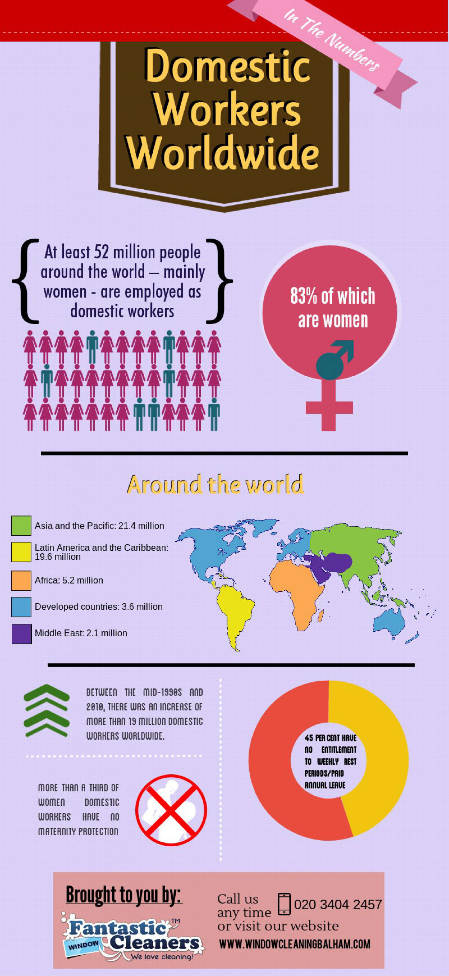 Domestic Workers Worldwide in the Numbers Infographic