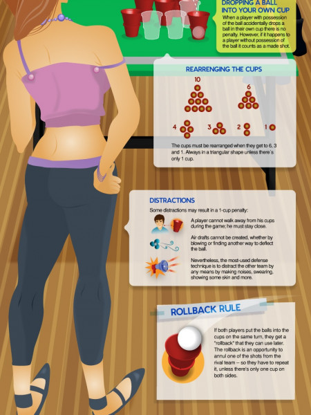 Dominate Beer Pong, Impress Coeds Infographic