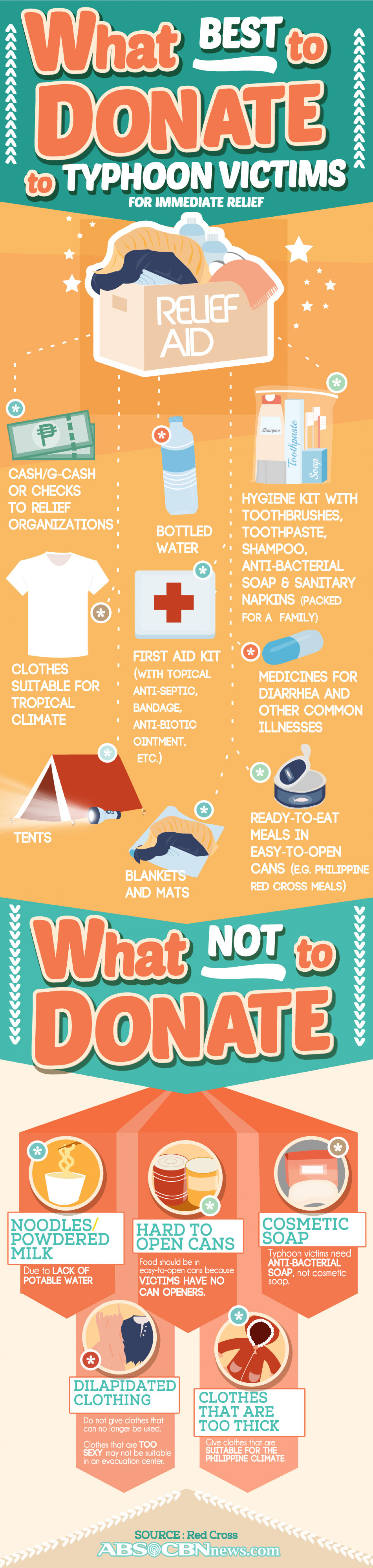 Donations for Typhoon Victims Infographic