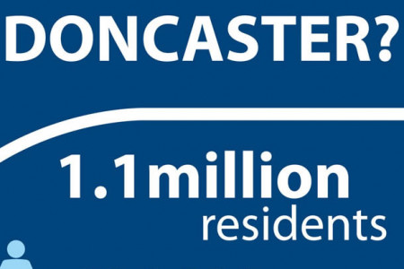 Doncaster.. A Logistics & Rail Location Infographic