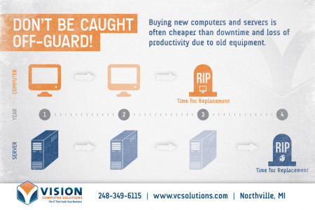 Don't Be Caught Off-Guard! Infographic
