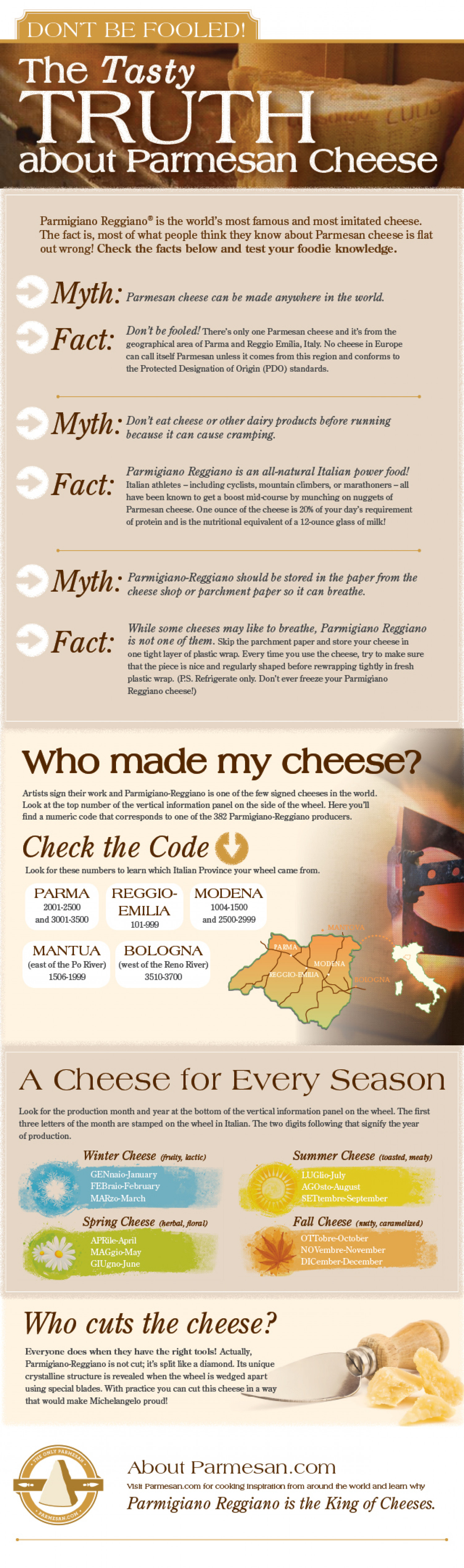 Don't Be Fooled! The Tasty Truth about Parmesan Cheese Infographic