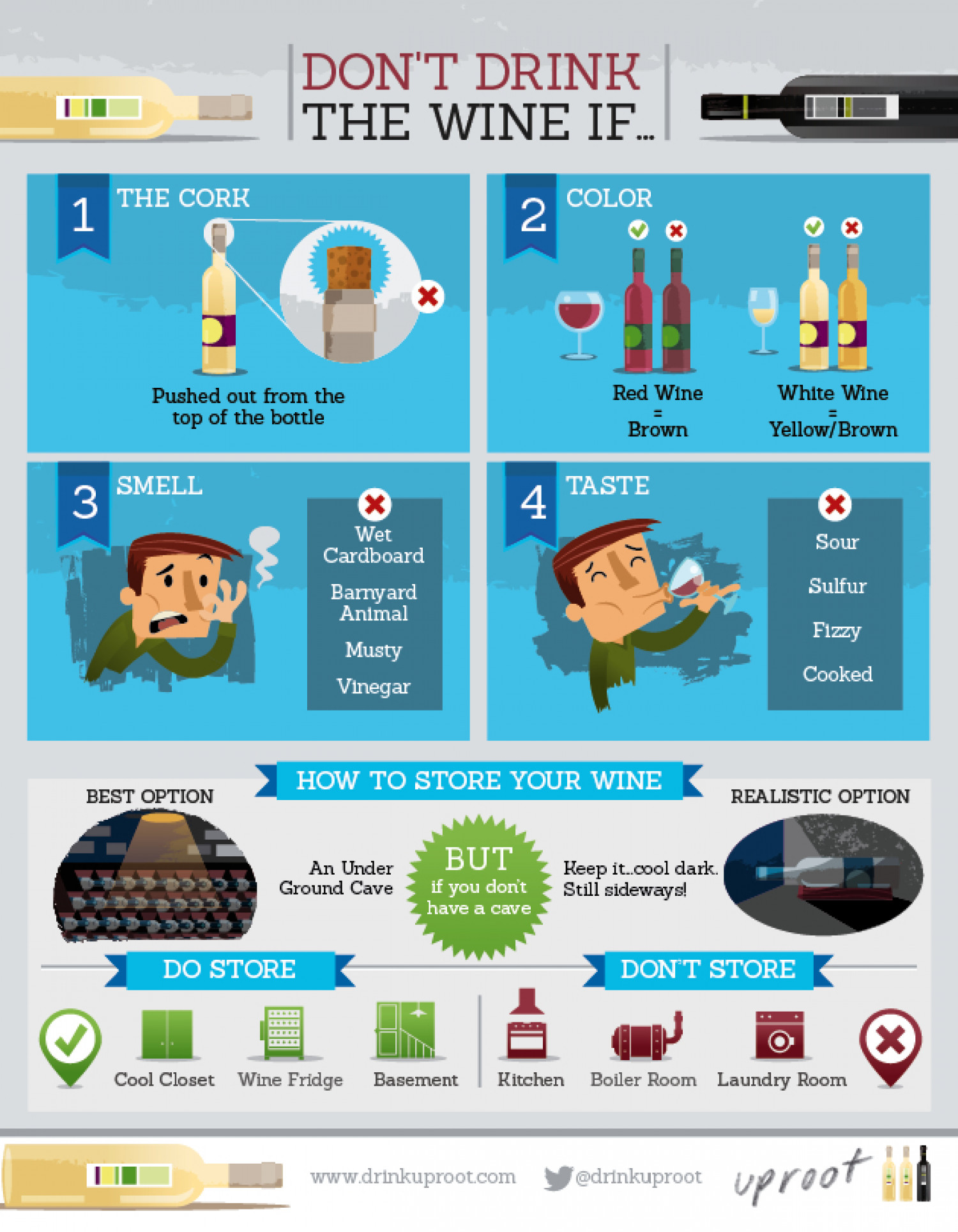Don't Drink The Wine If ... Infographic