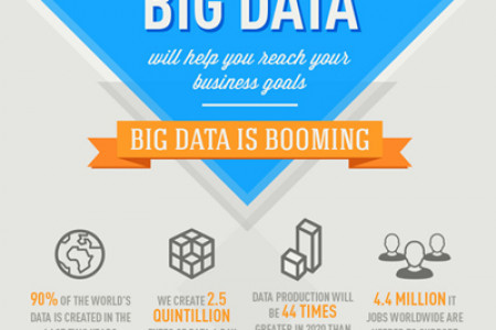 Big Data is Booming Infographic