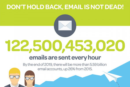 Don't hold back, email is not dead! Infographic