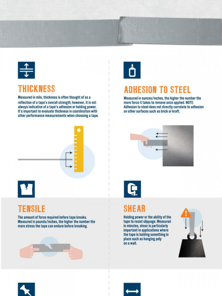 Don't Judge Duct Tape by Its Cover Alone Infographic