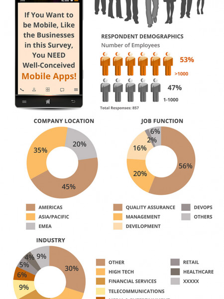 Don't lag behind the cool crowd. Get MOBILE with Expert Mobile App Dev Infographic