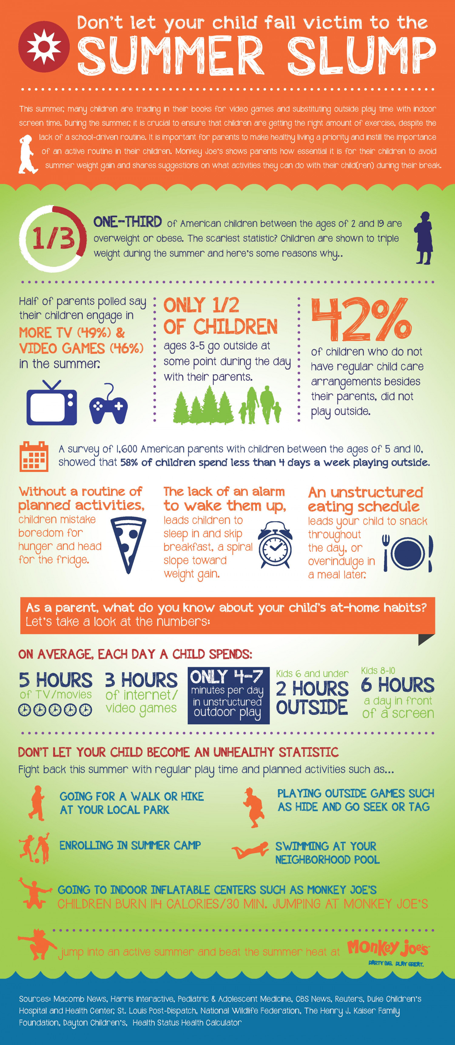 Don't Let Your Child Fall Victim to the Summer Slump Infographic
