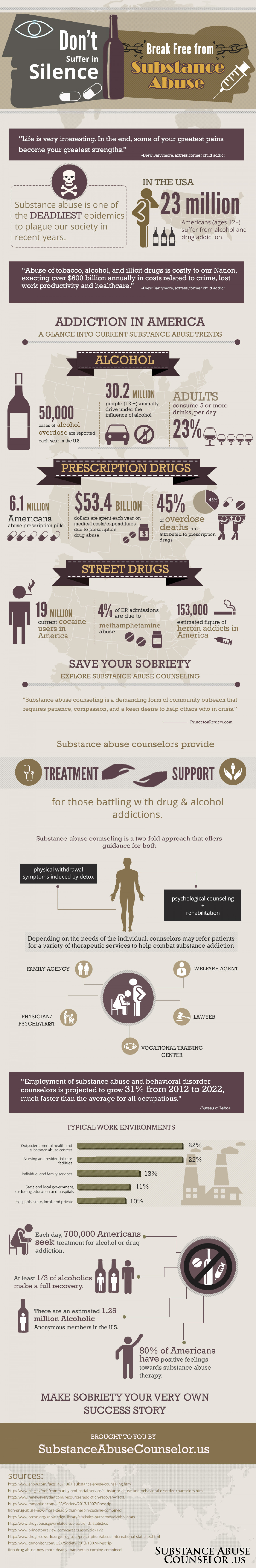 Don't Suffer in Silence, Break Free from Substance Abuse Infographic