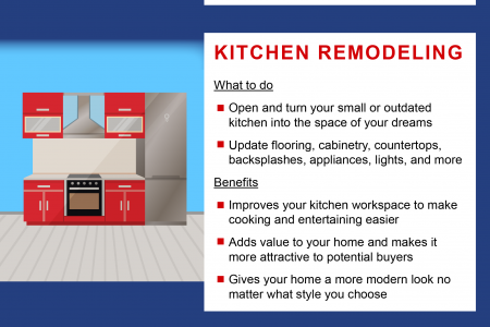 Don't Wait—Renovate! Infographic