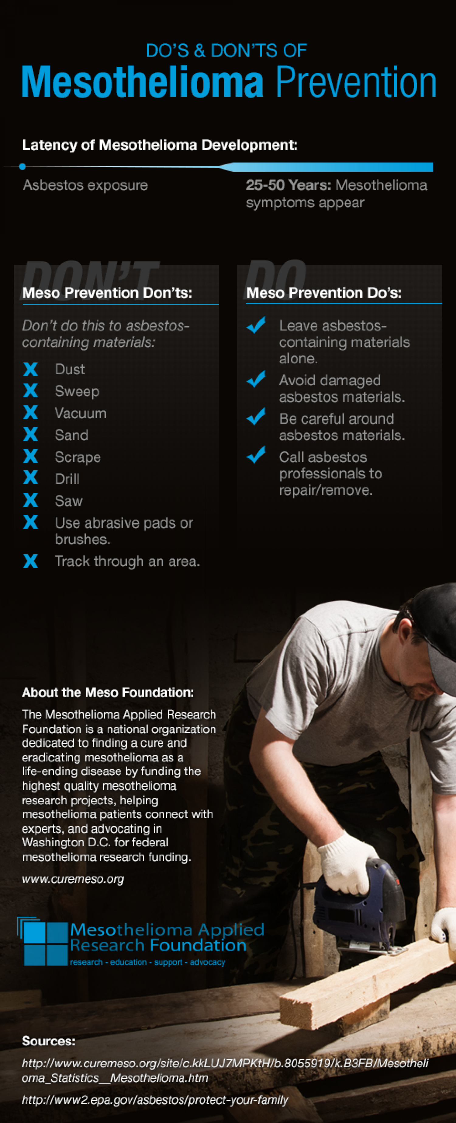 Do's & Don'ts of Mesothelioma Prevention Infographic