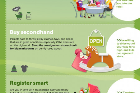 DOs and DON'Ts of Affording Your Dream Nursery  Infographic
