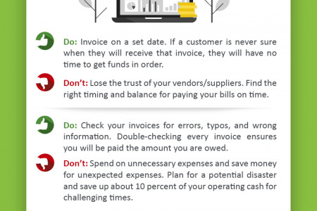 Do's and Dont's of Cash Flow Management in Your Small Business - Inforgaphic by AllySmansha Infographic