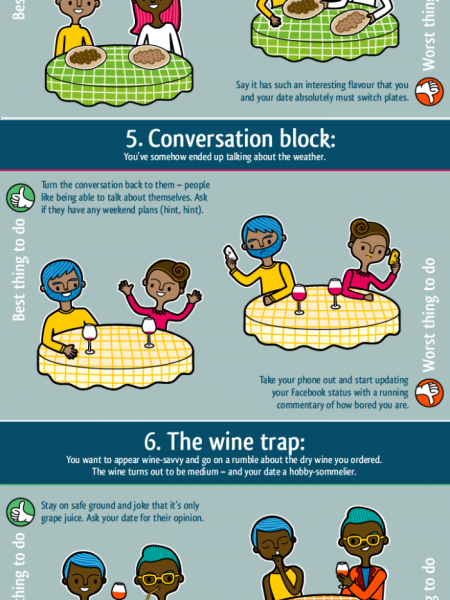 Dinner Date Dos & Don'ts Infographic