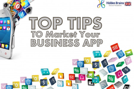 Do's and Don'ts of Mobile App Marketing: Top Tips to Market your Business Mobile App Infographic