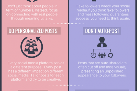 Do's and Don'ts of Social Media Infographic