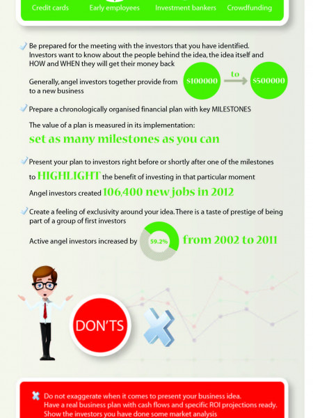 DO's and DON'Ts of start-up funding Infographic