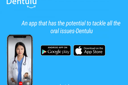 Download Dentulu to Contact a Home Call Dentist Infographic