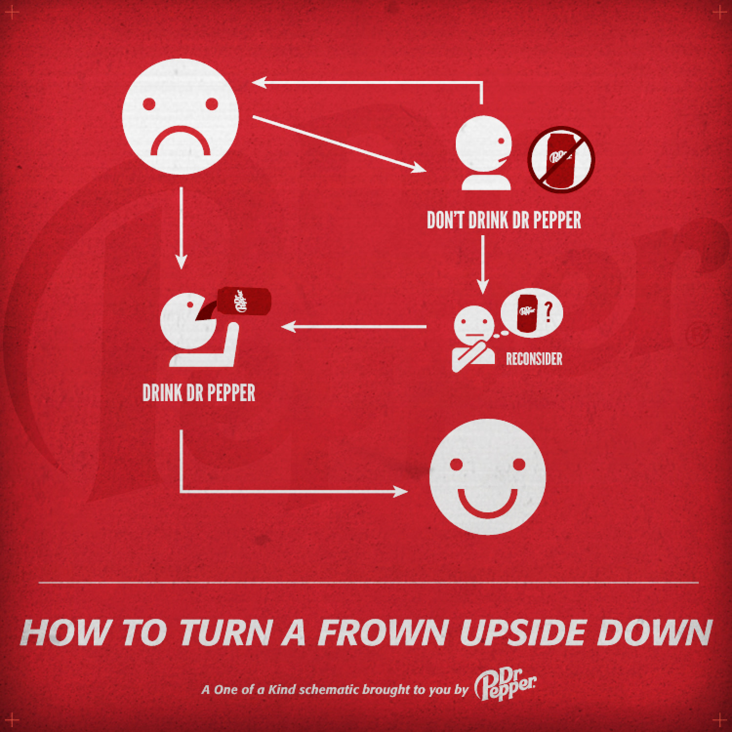 Dr Pepper - Turn A Frown Upside Down Infographic