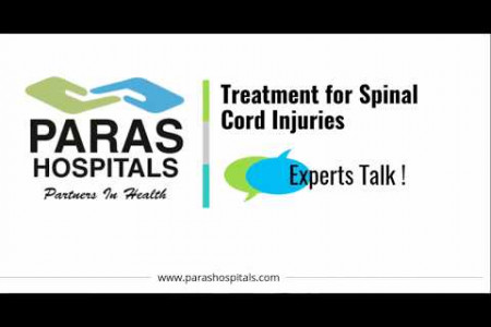 Dr. Sumit Sinha, Paras Hospitals - Know more about Treatment Options for Spinal Cord Injuries Infographic