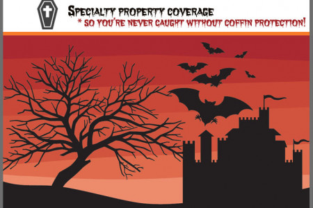 Dracula's Home Insurance Checklist Infographic
