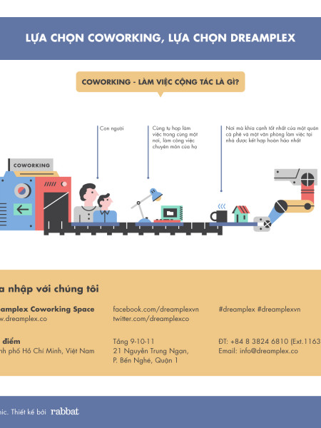 Dreamplex Coworking Space Vietnamese Infographic