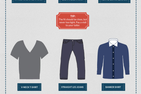 Dress for your body-type: Style tips for fat men. Infographic