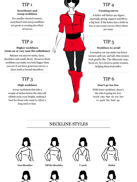 Dress Neckline Styles & Tips on Wearing them Infographic