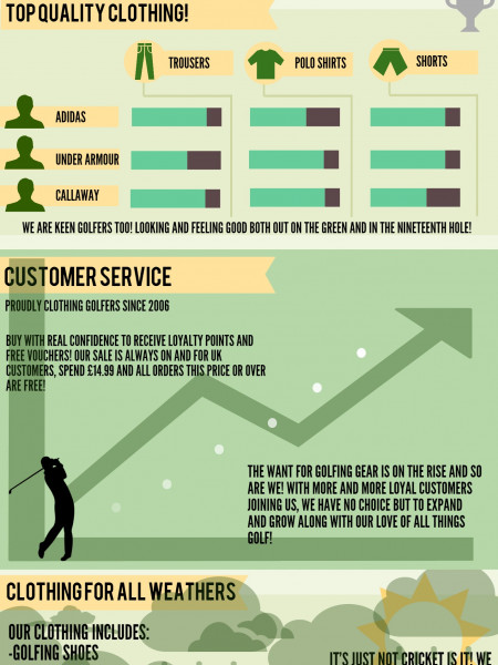 Dress to impress with Golf Clothing Direct Infographic