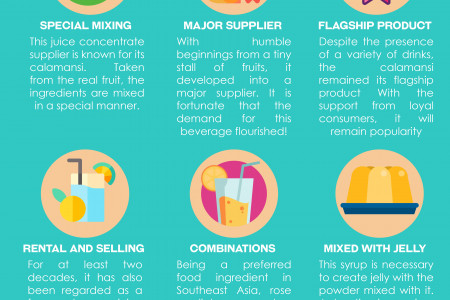 Drink Juice Concentrate from This Supplier Infographic