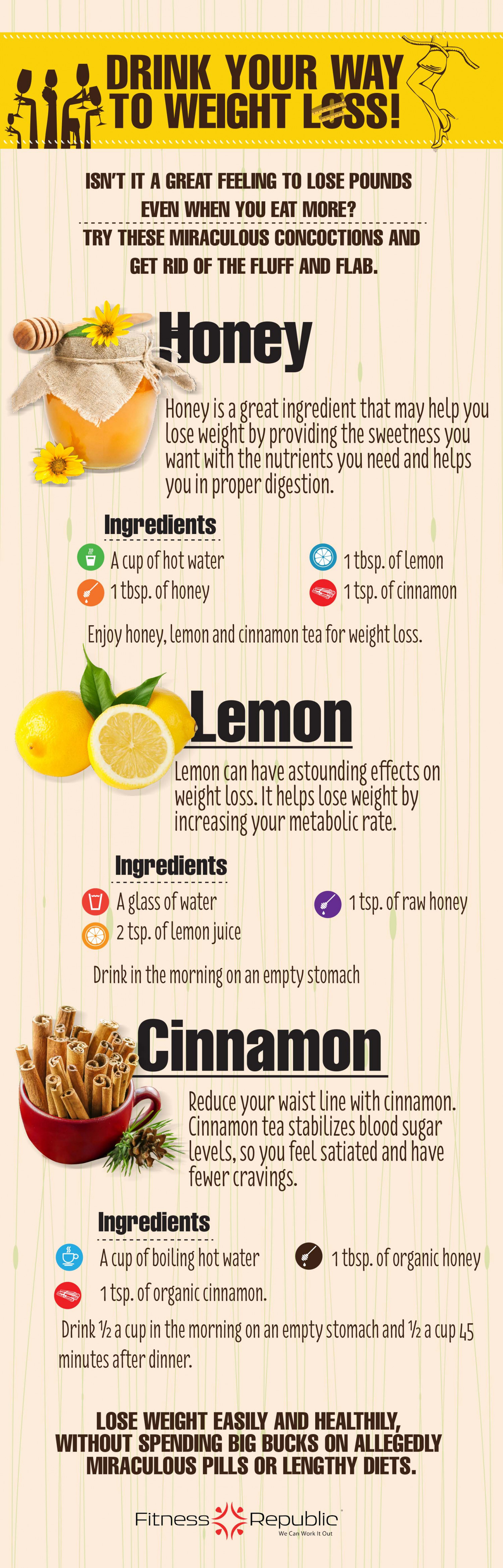 Drink Your Way To Weight Loss Infographic