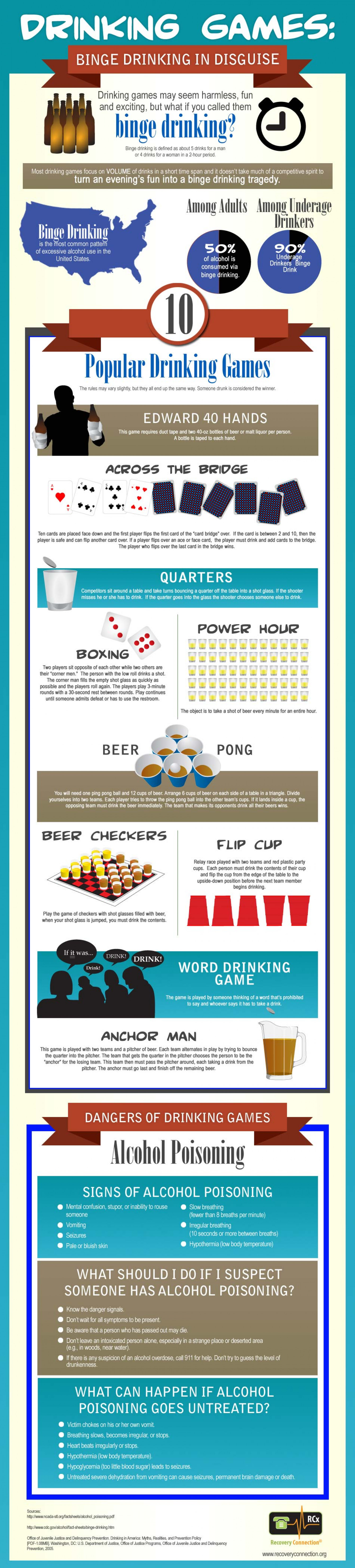 Drinking Games: Binge Drinking Alcohol in Disguise Infographic