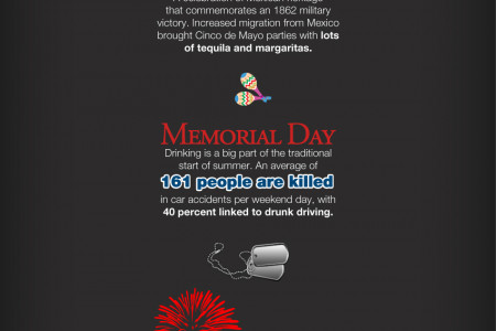 Drinking Holidays Infographic