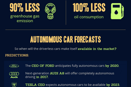 Driverless Cars will Soon Make Nerve-Wracking Commute a Past  Infographic