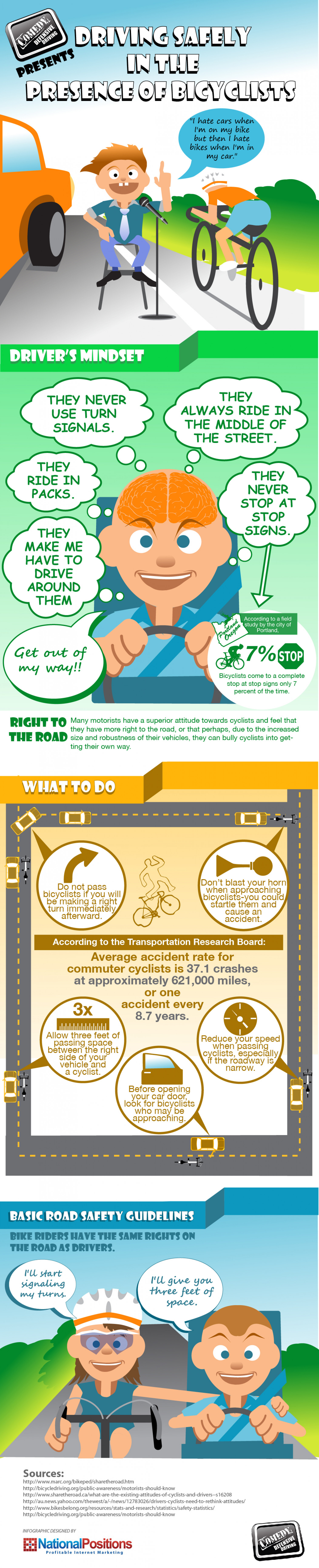 Driving Safely in the Presence of Bicyclists Infographic